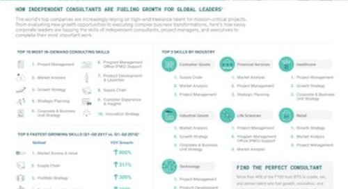 Business Talent Group Skills Index 2018
