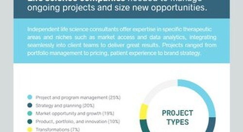 The Independent Consulting Economy 2017 - Spotlight on Life Sciences