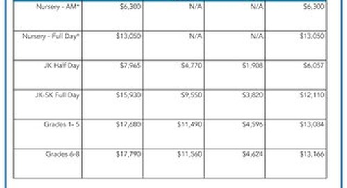 Tuition & Fees for 2018-2019