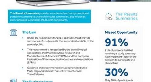 TrialScope Trial Results Summaries