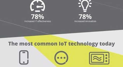 Aruba IoT Smart Workplace Infographic