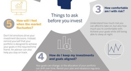 Things to ask before you invest