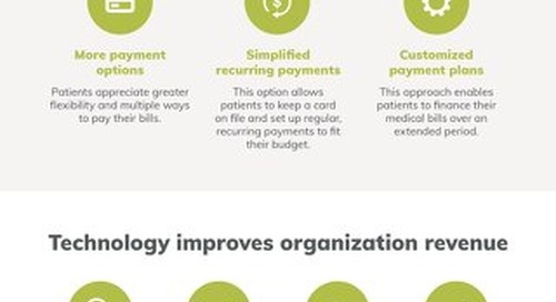 How Technology Eases Patient Payment
