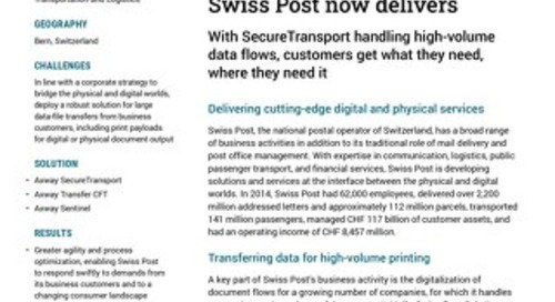 Swiss Post