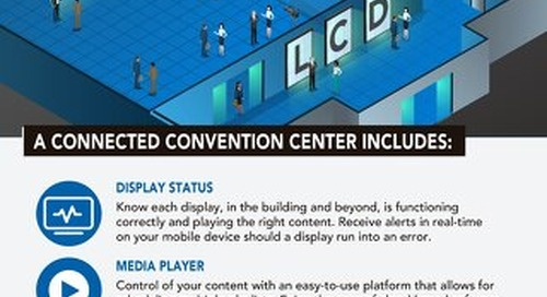 The AWARE Connected Convention Center