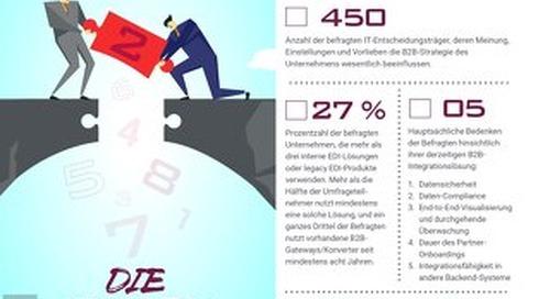 Überholung von B2B Integration Infrastrukturen: Überblick in Zahlen