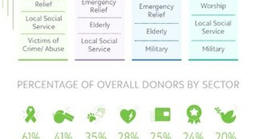 Next Generation of UK Giving Infographic