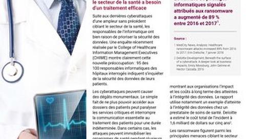 Prévenir et guérir : protection contre les ransomware et stratégies de reprise dans le secteur de la santé