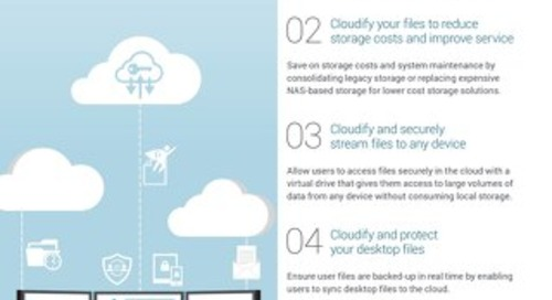 10 Reasons To Cloudify Your File Shares And Home Directories