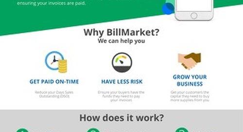 BillMarket™