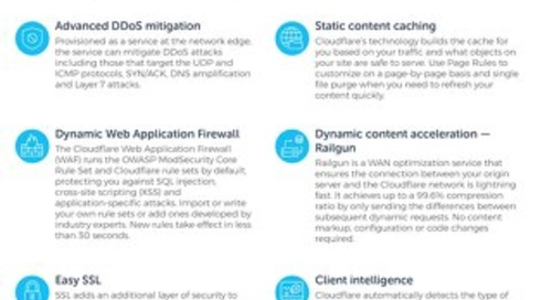 Cloudflare Creates an Intelligent Way To Distribute Your Content Globally
