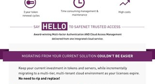 4 reasons to migrate to SafeNet Trusted Access - Infographic