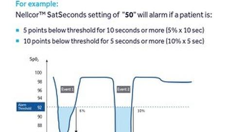 Nellcor SatSeconds™ Alarm Management System