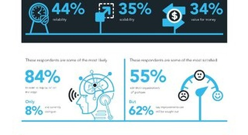 Infographic: Vanson Bourne Research on Process Manufacturing & the IoT