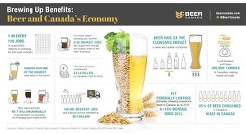 Infographic: Beer and Canada's Economy