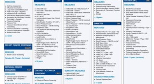 MDI Clinical Suites Quick Reference