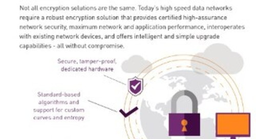 Crypto Agility HSE infographic