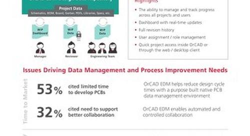 OrCAD Engineering Data Management 2.0