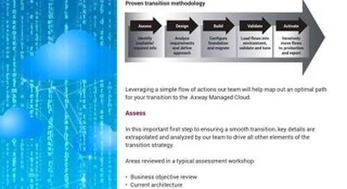 Cloud Transition Services