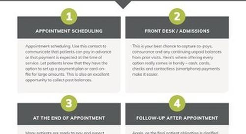 5 Top Patient Touchpoints for Capturing Revenue
