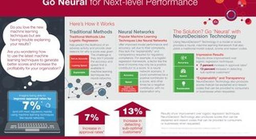 Go Neural for Next Level Performance
