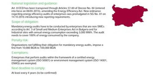 Bulgaria EED Risk Profile