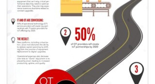 Virtualization: The Roadmap to IoT Cost Savings