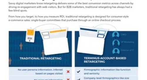 [PDF] Account-Based Retargeting, Built for B2B
