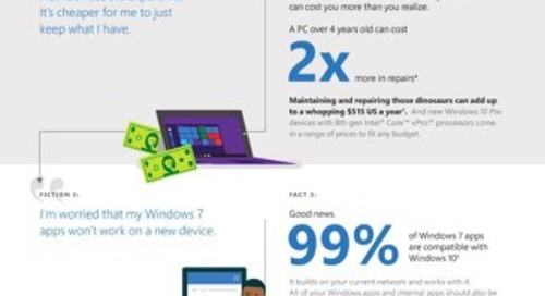 Why should your business make the shift to a modern device with Windows 10?