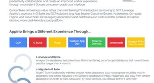 Appirio's Google Cloud Practice At-A-Glance