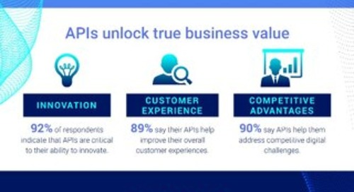 APIs: The key that unlocks modern IT and digital success