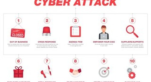 10 Ways to Prepare for a Cyber Attack