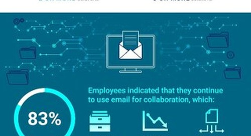 Enterprise file sharing and content collaboration