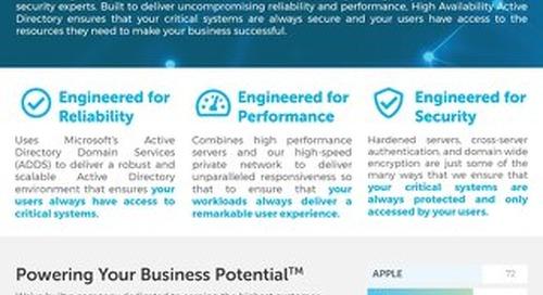 High Availability Active Directory