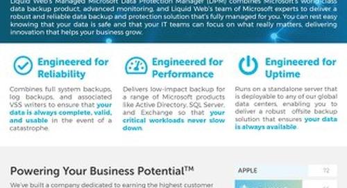 Liquid Web Managed Microsoft DPM
