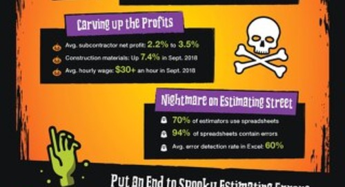 Halloween Infographic 2018