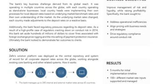 Tier-1 Global Bank