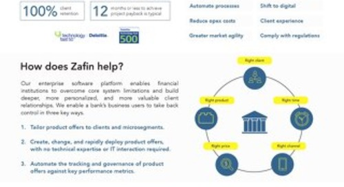 About Zafin
