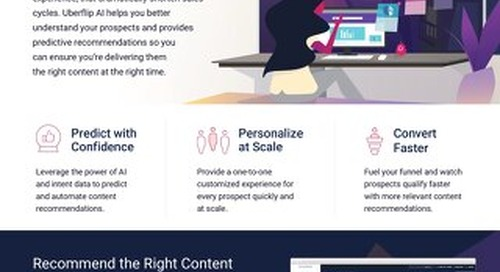 Uberflip AI One Pager