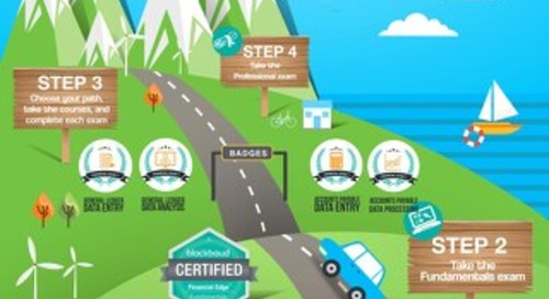 Infographic: Financial Edge Certification Journey