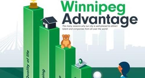 YES! Winnipeg Investor Magazine 2018-19