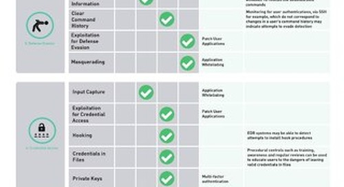 Infographic: Mapping the ASD Essential 8 to the Mitre ATT&CK framework