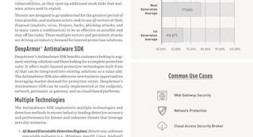 Antimalware Software Development Kit (SDK)