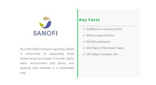 Case Study: Sanofi and Sustainable Supply Chain Success
