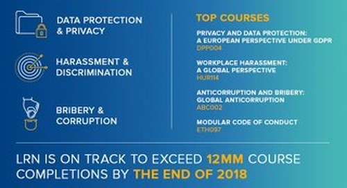 Top Courses of 2018