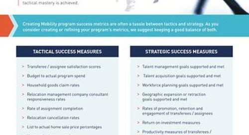Checklist: Mobility Program Success Measures