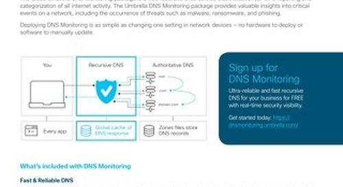 Umbrella: DNS Monitoring Package