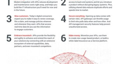 6 reasons to use APIs in digital insurance