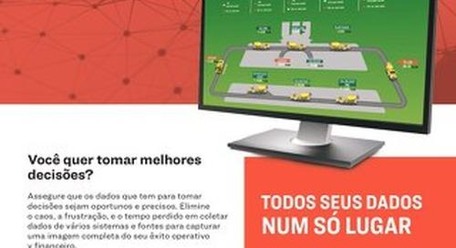 COMMANDperformance - Português
