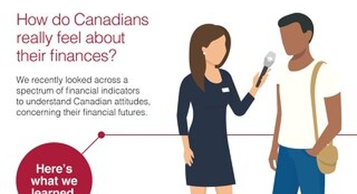 How do Canadians really feel about their finances?